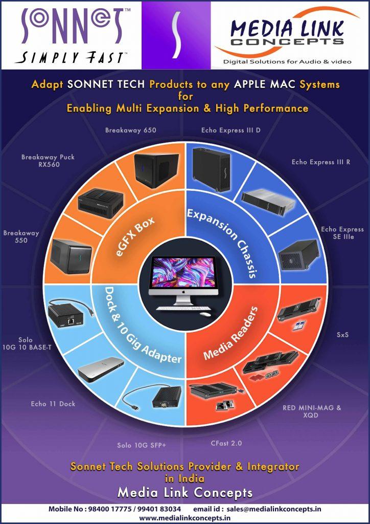 Sonnet-Tech-Products